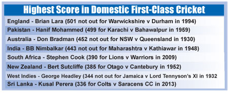 record ckt centuries